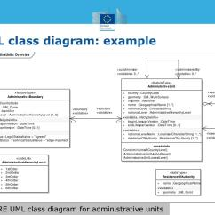 Free Uml Class Diagram Tool Network Software Microsoft Online Wiring Diagrams Floor Plans