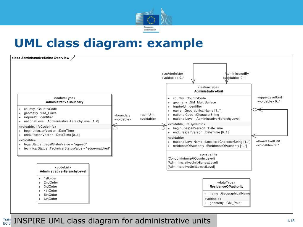 hight resolution of uml class diagram example n