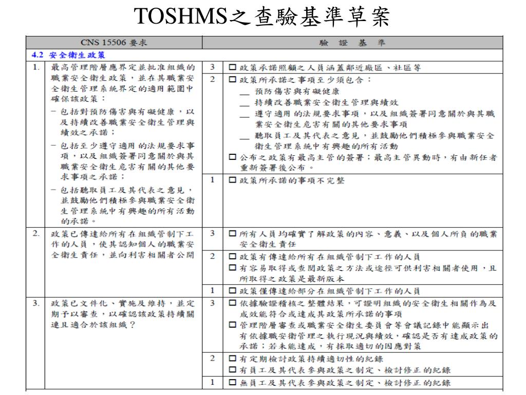 PPT - 研訂 TOSHMS 標準之查驗基準 PowerPoint Presentation, free download - ID:5750348
