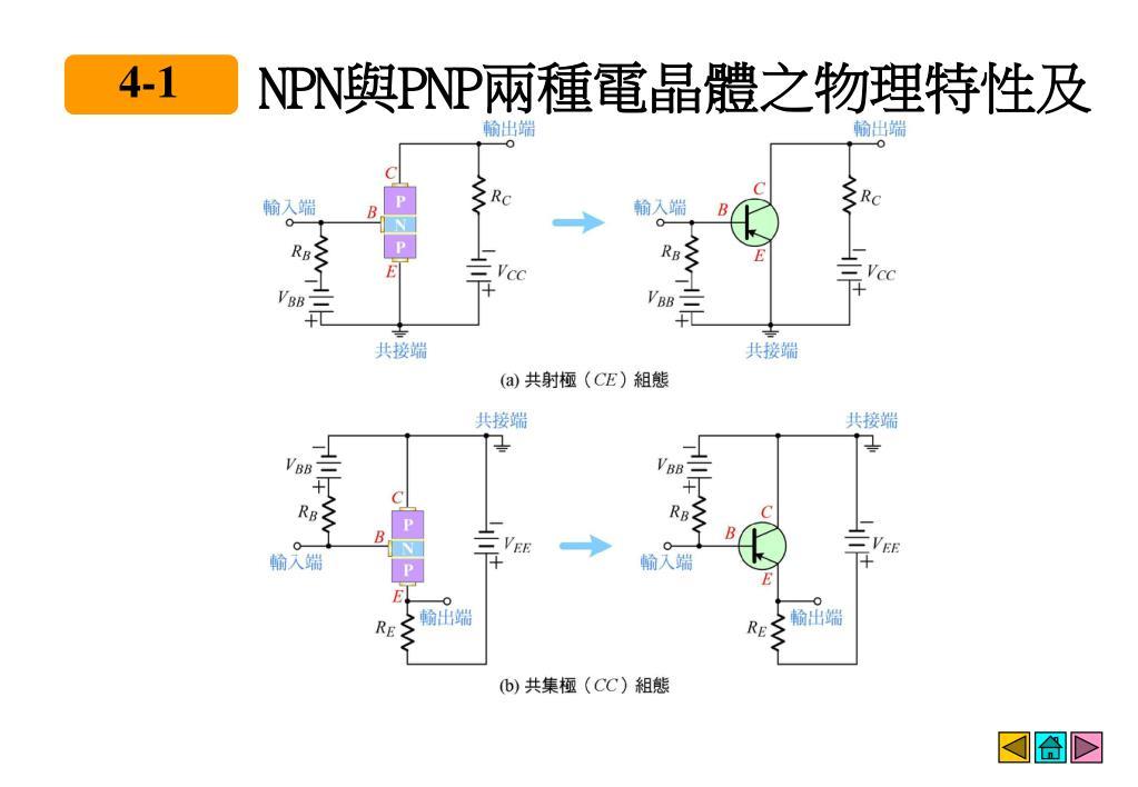 PPT - 第 4 章 雙極性接面電晶體 PowerPoint Presentation - ID:5750471