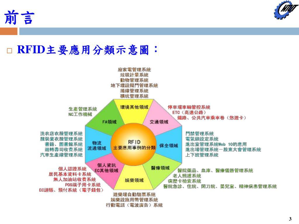 PPT - 第三章 WSN 與 RFID 應用範例情境說明 PowerPoint Presentation - ID:5781012