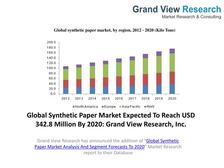 PPT Synthetic Paper Market Analysis Industry Trends To 2020