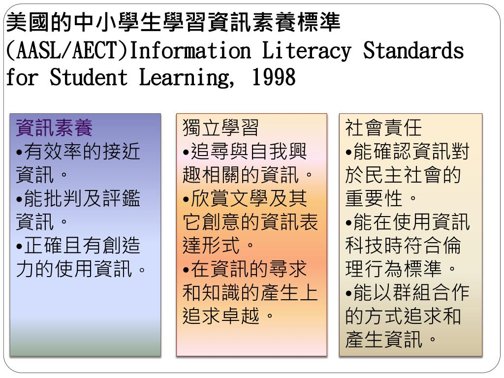 PPT - 資訊素養與專題寫作 PowerPoint Presentation, free download - ID:5801903