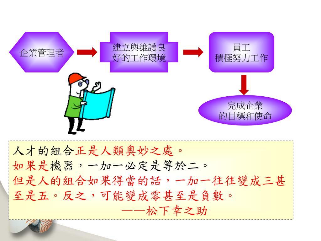 PPT - 行政院勞工委員會職業訓練局 共通核心職能 PowerPoint Presentation - ID:5808294