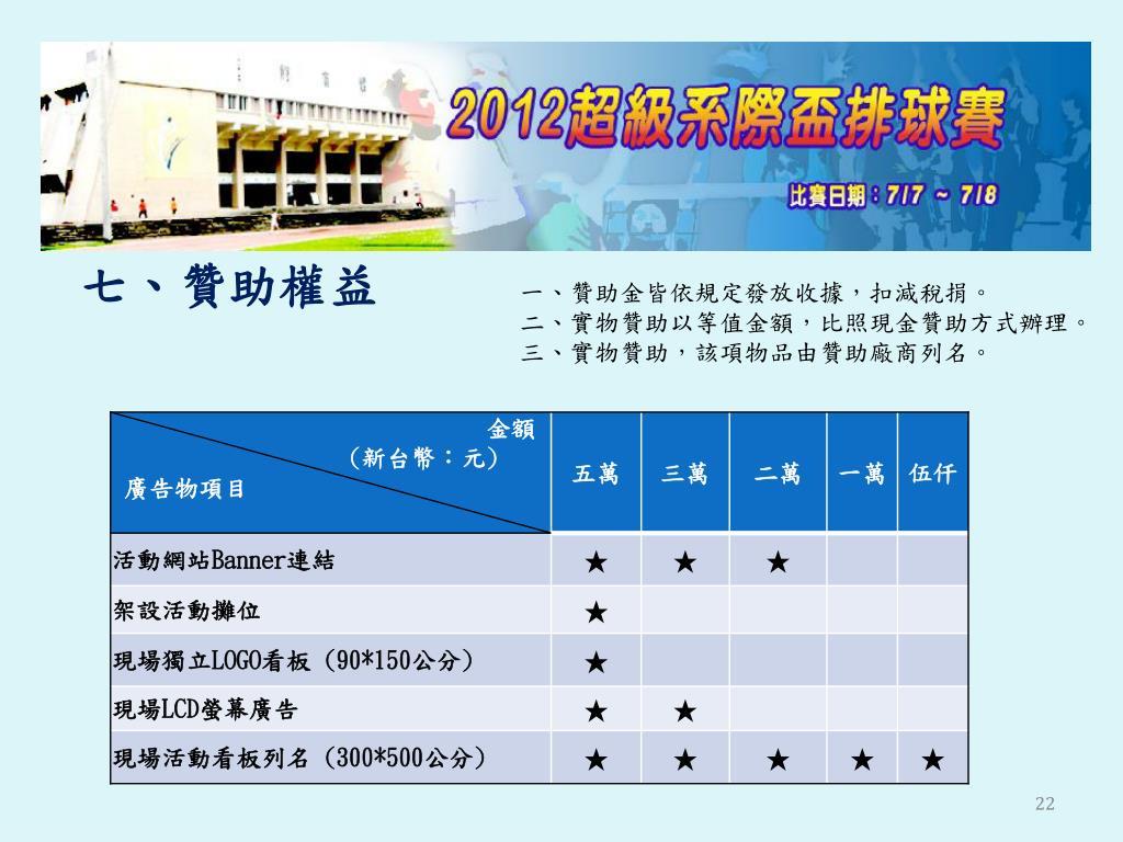 PPT - 贊助活動企劃書 PowerPoint Presentation. free download - ID:5808952