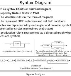 syntax diagram  [ 1024 x 768 Pixel ]