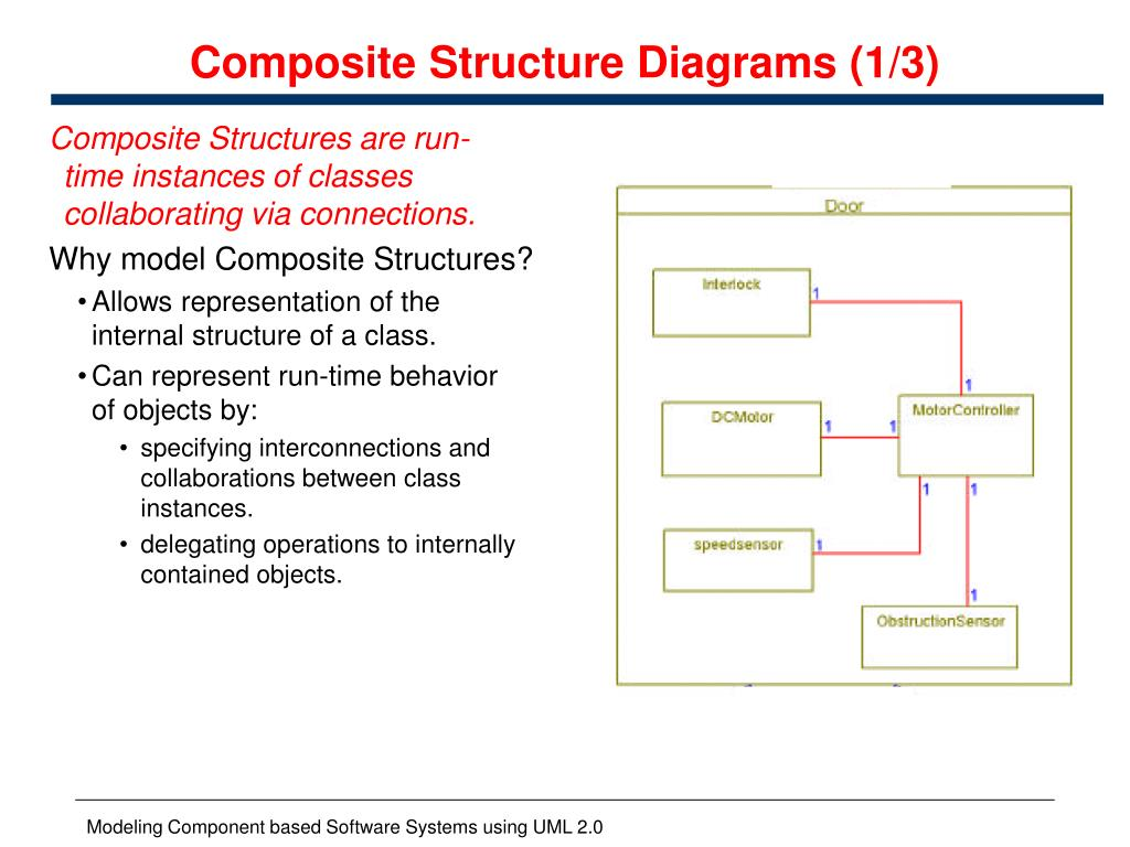 hight resolution of composite structure diagrams 1 3 composite