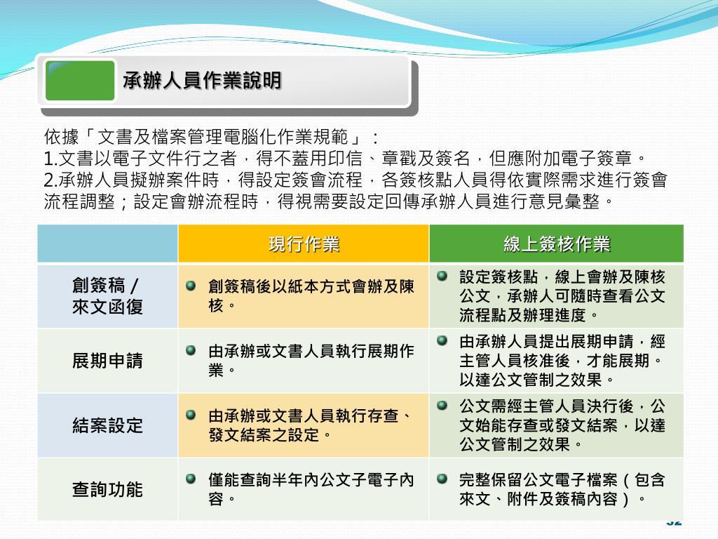 PPT - 嘉義縣政府基層機關學校 公文線上簽核系統 推廣說明會 PowerPoint Presentation - ID:5863841