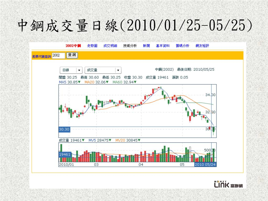 PPT - 我的股票投資法 PowerPoint Presentation. free download - ID:5869684