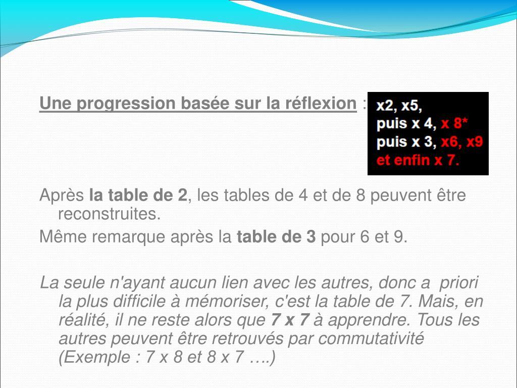 ppt multiplication division du sens