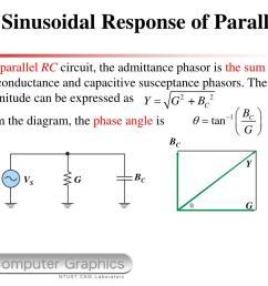 sinusoidal response of parallel rc  [ 1024 x 768 Pixel ]