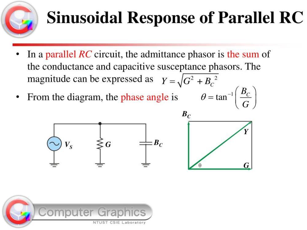 medium resolution of sinusoidal response of parallel rc