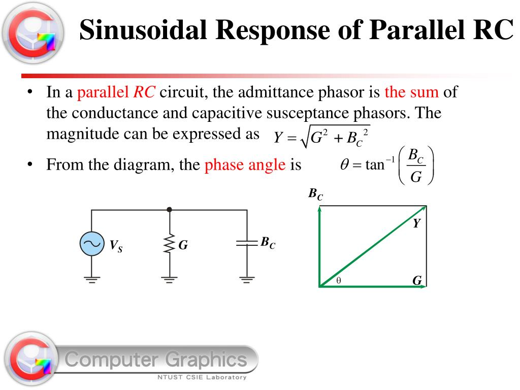 hight resolution of sinusoidal response of parallel rc