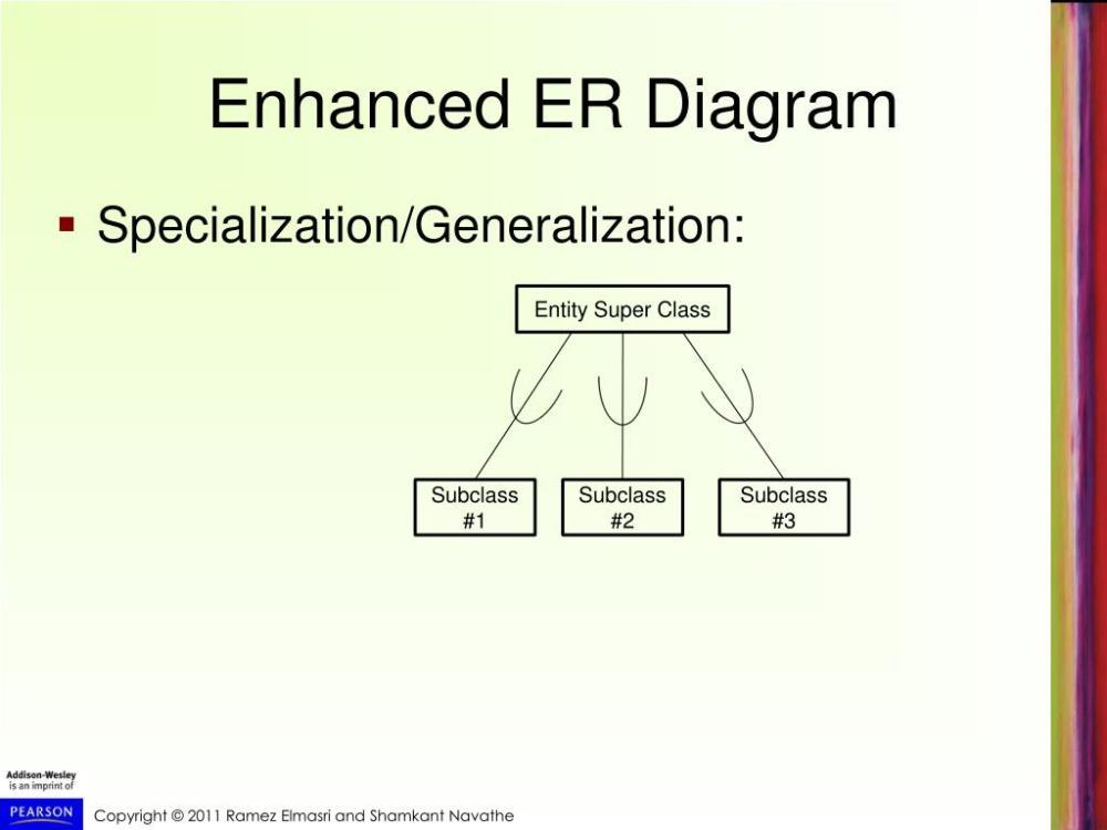 medium resolution of enhanced er diagram