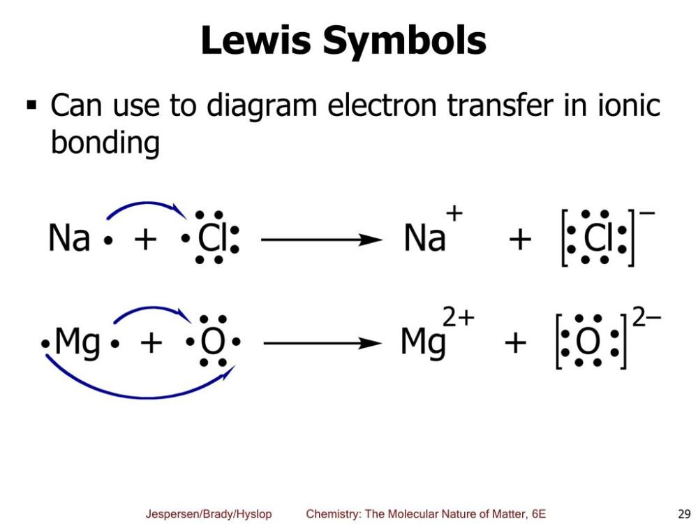 medium resolution of lewis symbols can use to diagram electron transfer in ionic bonding
