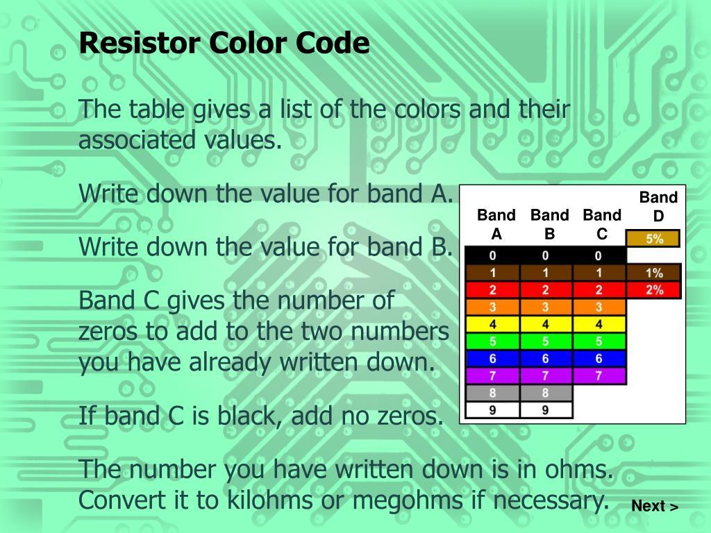 PPT - Resistors PowerPoint Presentation. free download - ID:5899262