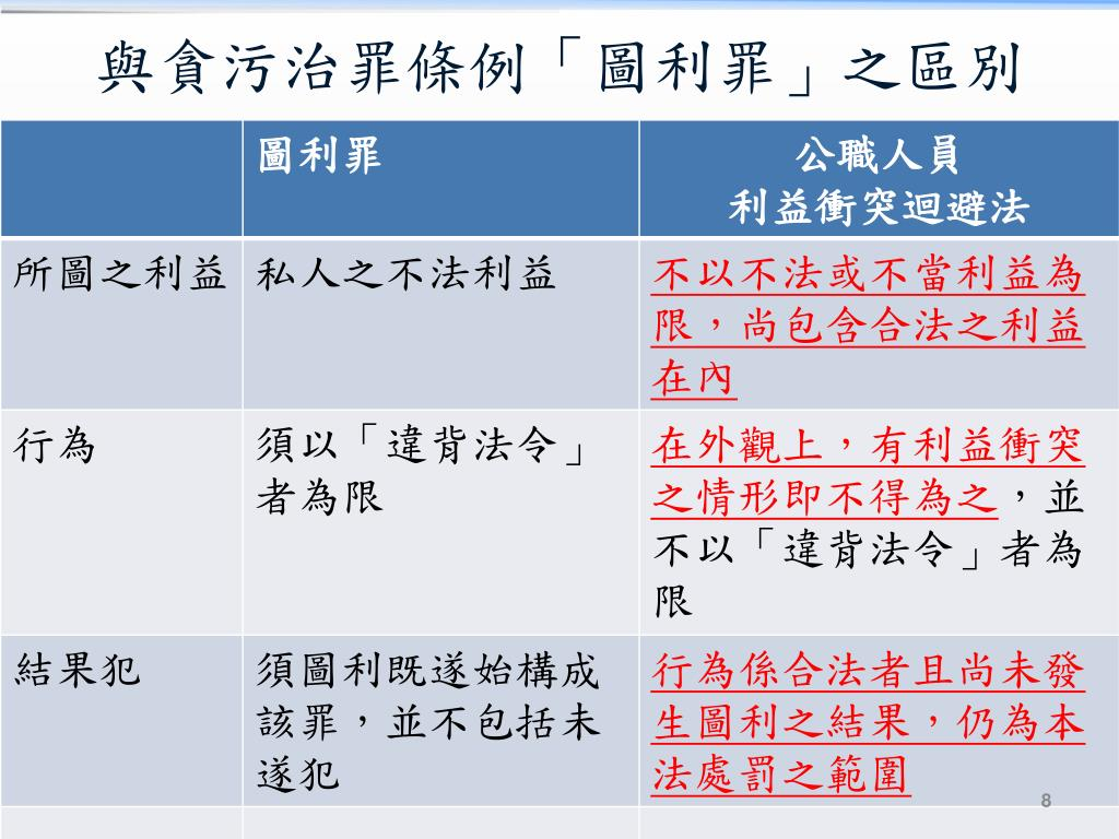 PPT - 公職人員利益衝突迴避法 PowerPoint Presentation. free download - ID:5905729