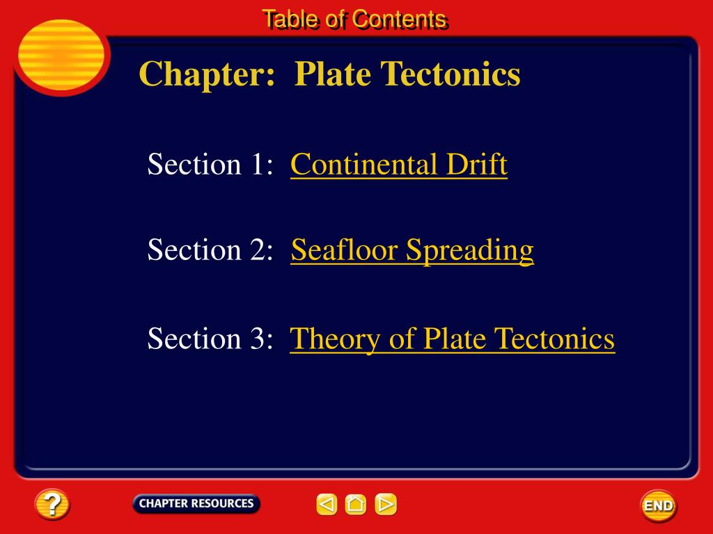 How Did Seafloor Spreading Provide Evidence For