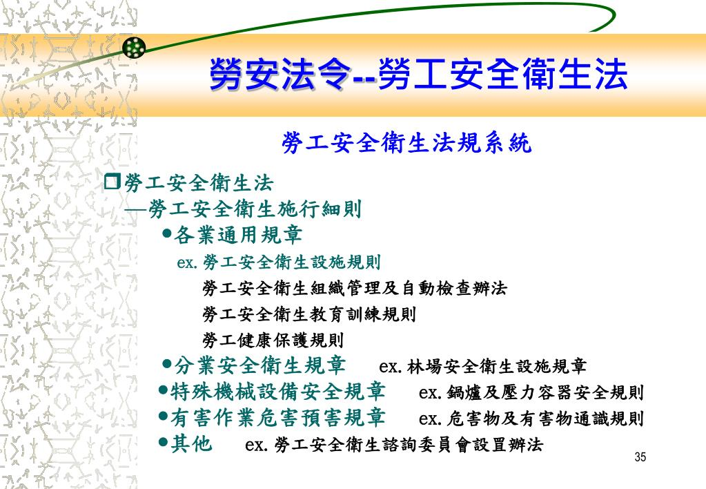 PPT - 勞安法令 PowerPoint Presentation. free download - ID:5913033