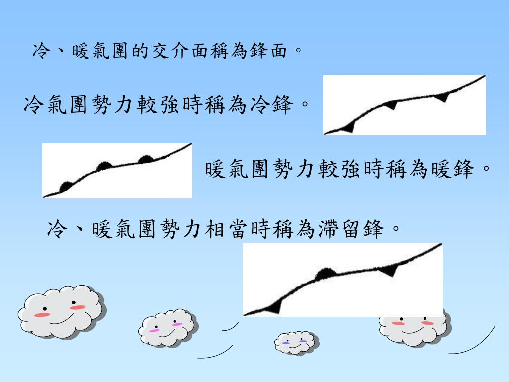 PPT - 天氣的變化 PowerPoint Presentation, free download - ID:5952182