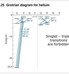 helium grotrian diagram wiring diagram generalhelium grotrian diagram wiring diagram helium grotrian diagram [ 1024 x 768 Pixel ]