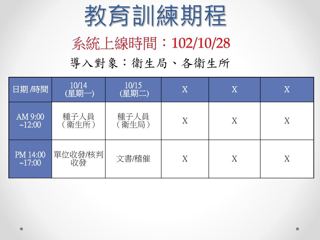 PPT - 公文管理 線上簽核系統 PowerPoint Presentation. free download - ID:5955488