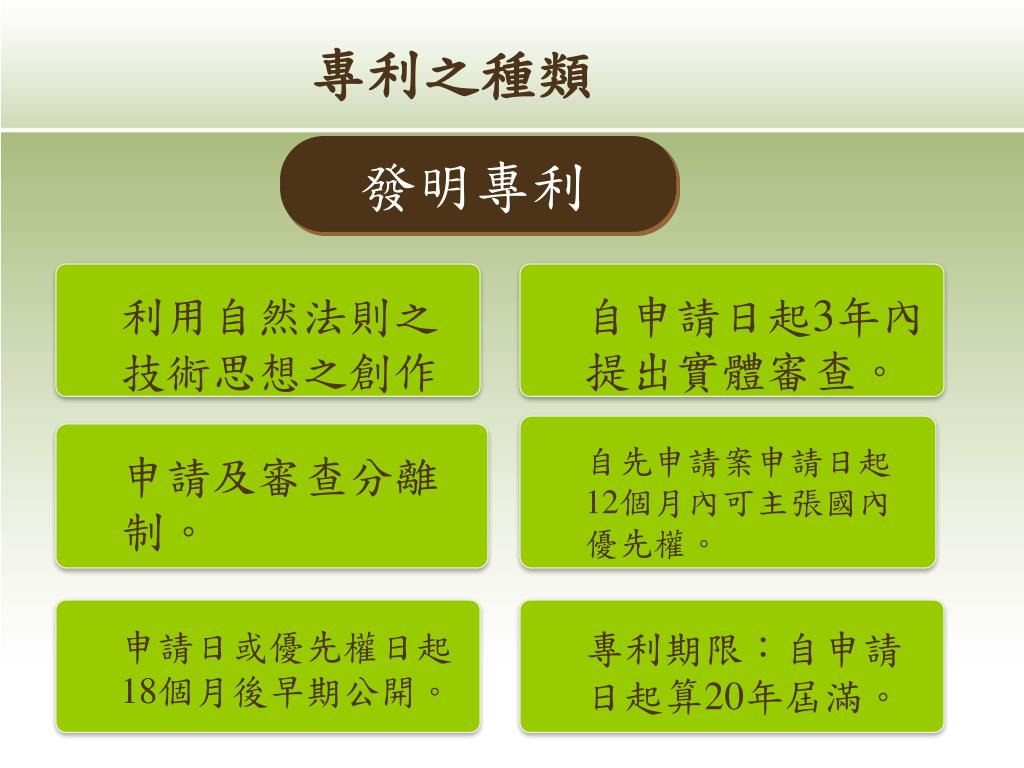 PPT - 智慧財產權概述 PowerPoint Presentation. free download - ID:5956005