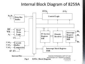 PPT  8086 Interrupts and Interrupt Applications
