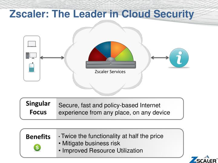 Zscaler Web Security Pricing