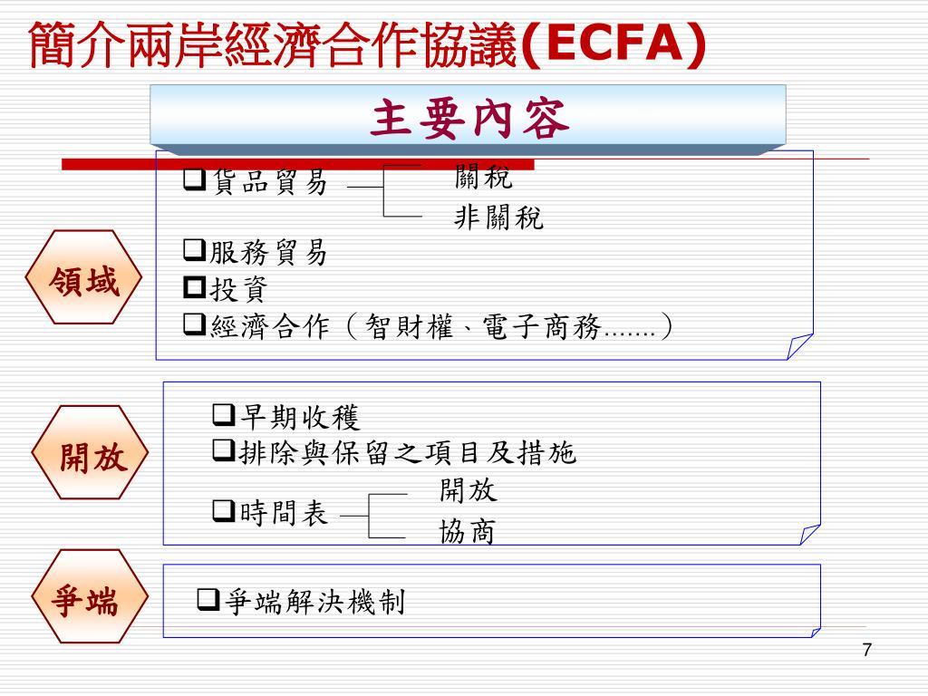 PPT - 兩岸 經濟協議與產業發展契機 以紡織業為例 PowerPoint Presentation - ID:6003240