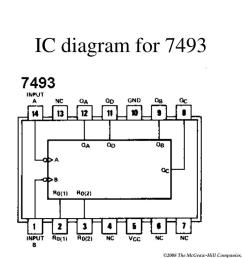 ic diagram for 7493 [ 1024 x 768 Pixel ]