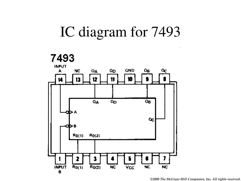 hight resolution of ic diagram for 7493