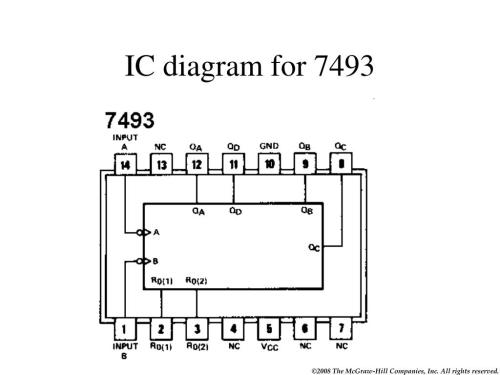 small resolution of ic diagram for 7493