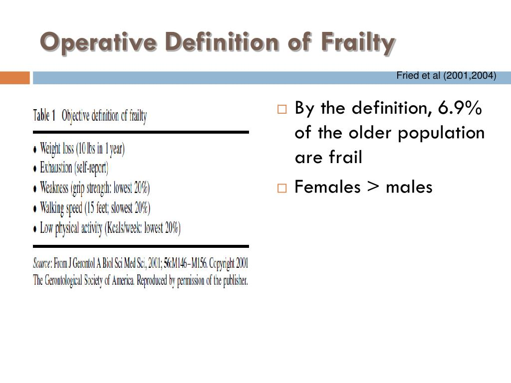 PPT - 衰弱癥與長期臥床之併發癥 FRAILTY AND COMPLICATION OF IMMOBILITY PowerPoint Presentation - ID:6016826