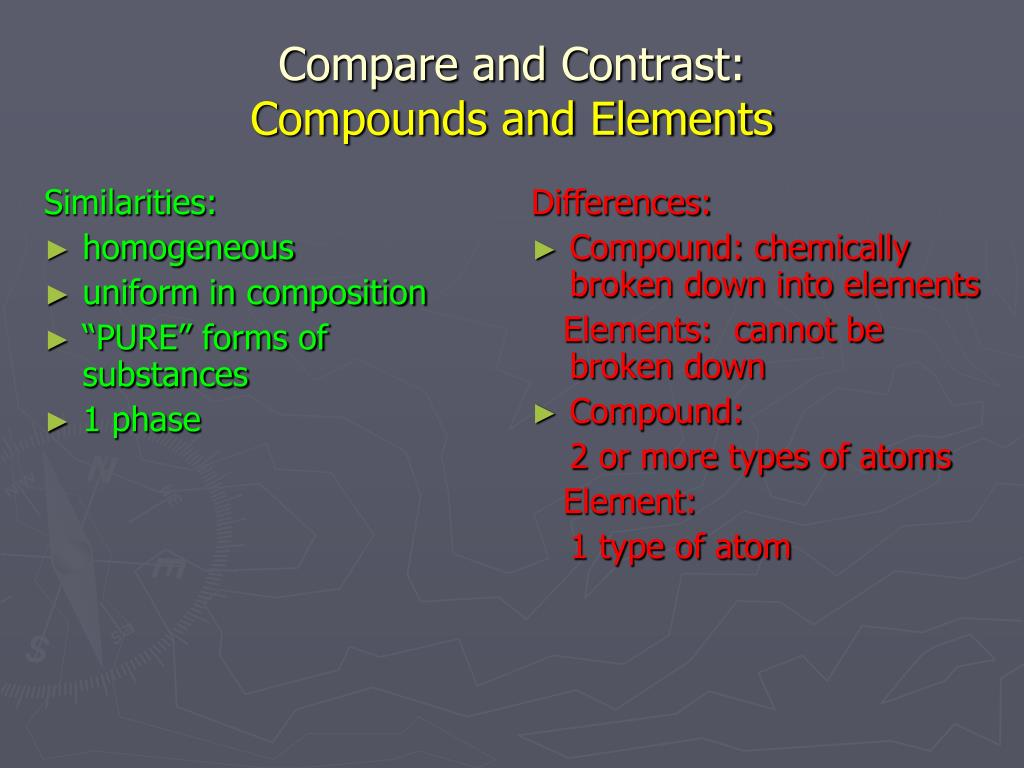 Elements Compounds And Mixtures Differences