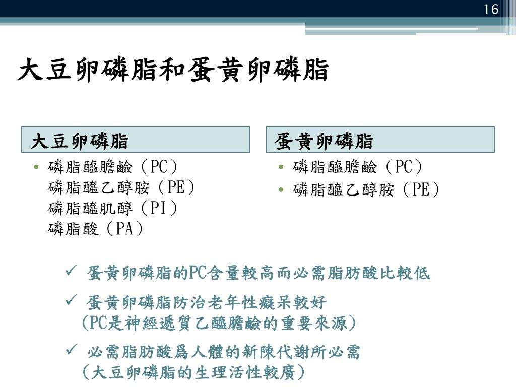 PPT - 保健食品-卵磷脂 PowerPoint Presentation. free download - ID:6023782