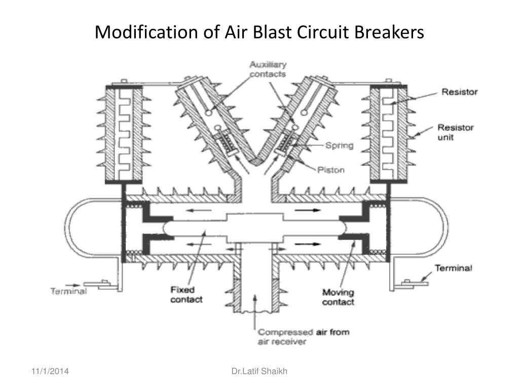Fuses And Circuit Breakers | Wiring Diagram Database