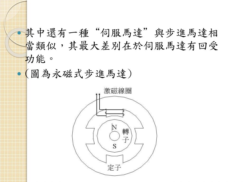 PPT - 題目 : 馬達介紹與馬達驅動器 選用 PowerPoint Presentation - ID:6080741
