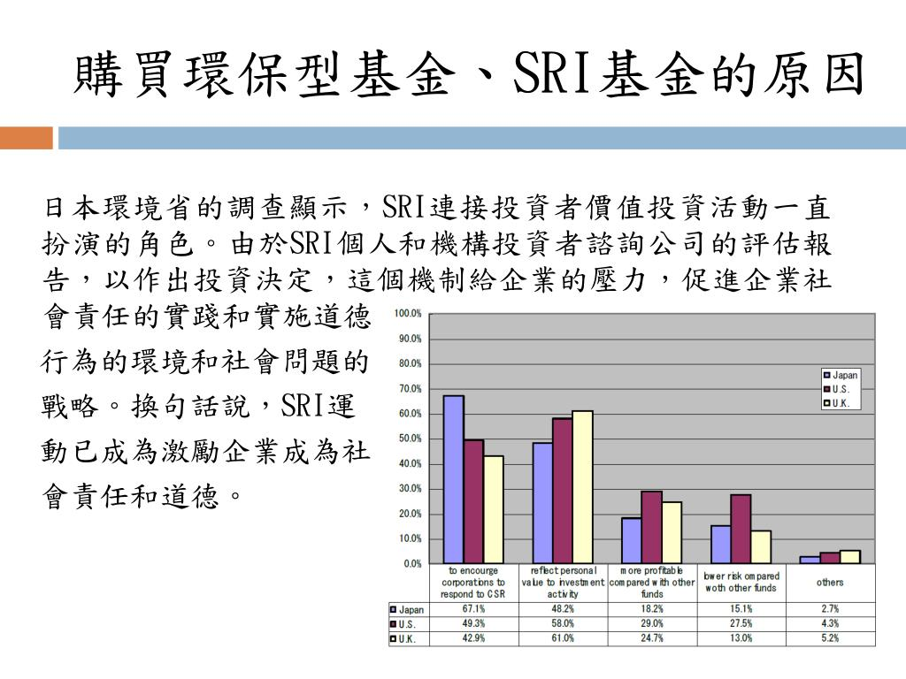 PPT - 探討日本企業的社會責任 與經營理念 PowerPoint Presentation - ID:6086426