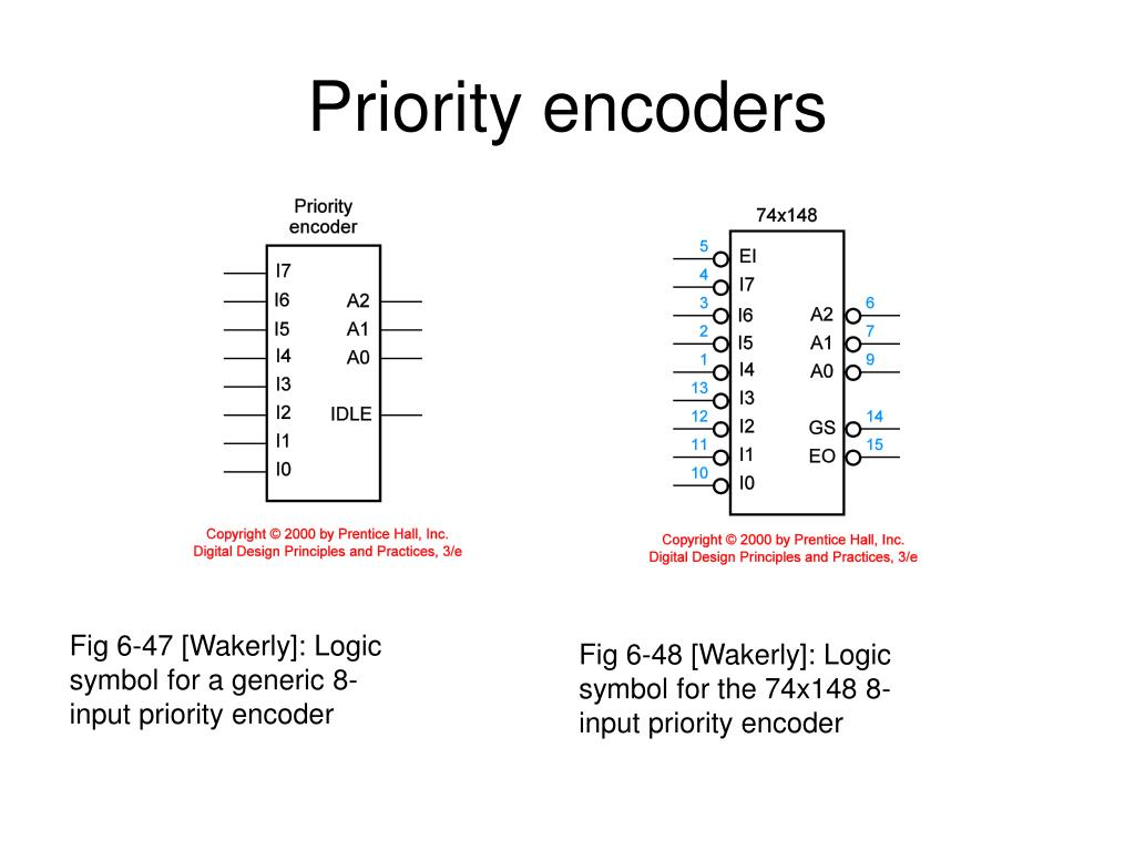 hight resolution of priority encoders fig