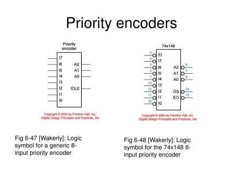 small resolution of priority encoders fig