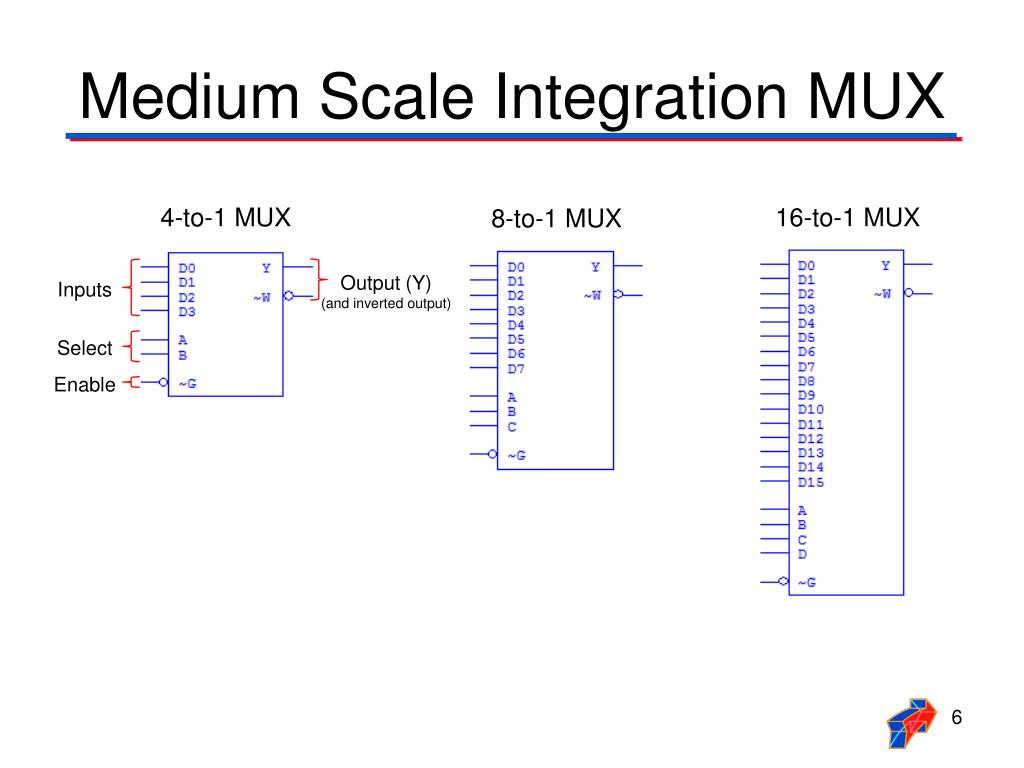 hight resolution of logic diagram of 8 to 1 multiplexer