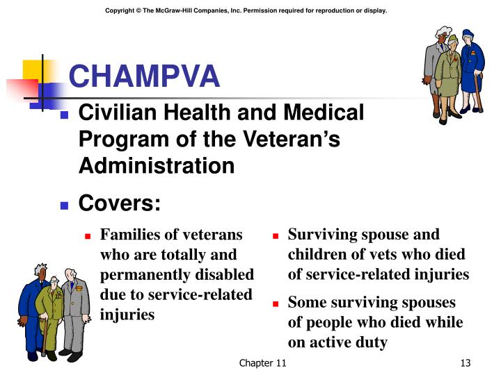 PPT - TRICARE and CHAMPVA PowerPoint Presentation - ID:6108909