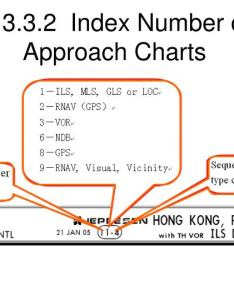 index number of approach charts also ppt chapter introduction terminal powerpoint rh slideserve