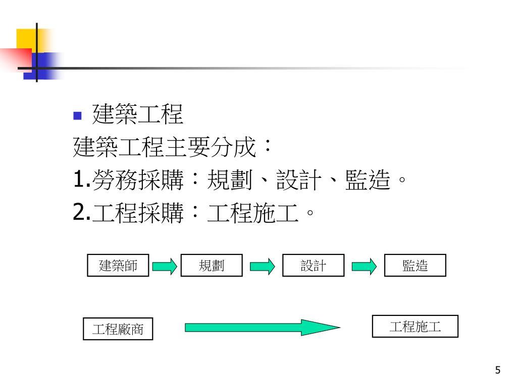 PPT - 採購規範運用實務 ( 含履約管理 ) PowerPoint Presentation - ID:6129458