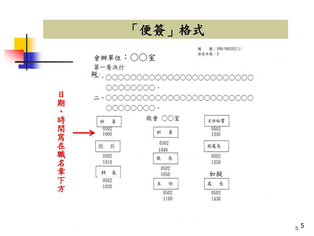 PPT - 公文書寫作要領 PowerPoint Presentation, free download - ID:6131256