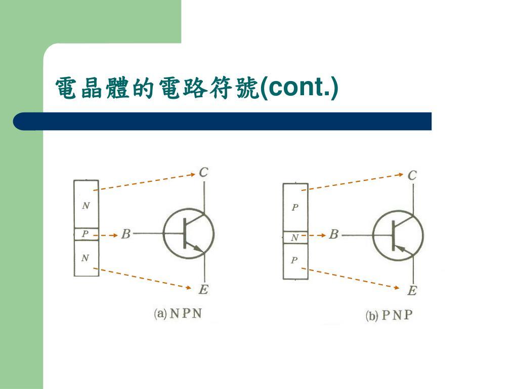 PPT - 電晶體及共射極放大電路 PowerPoint Presentation - ID:6138021