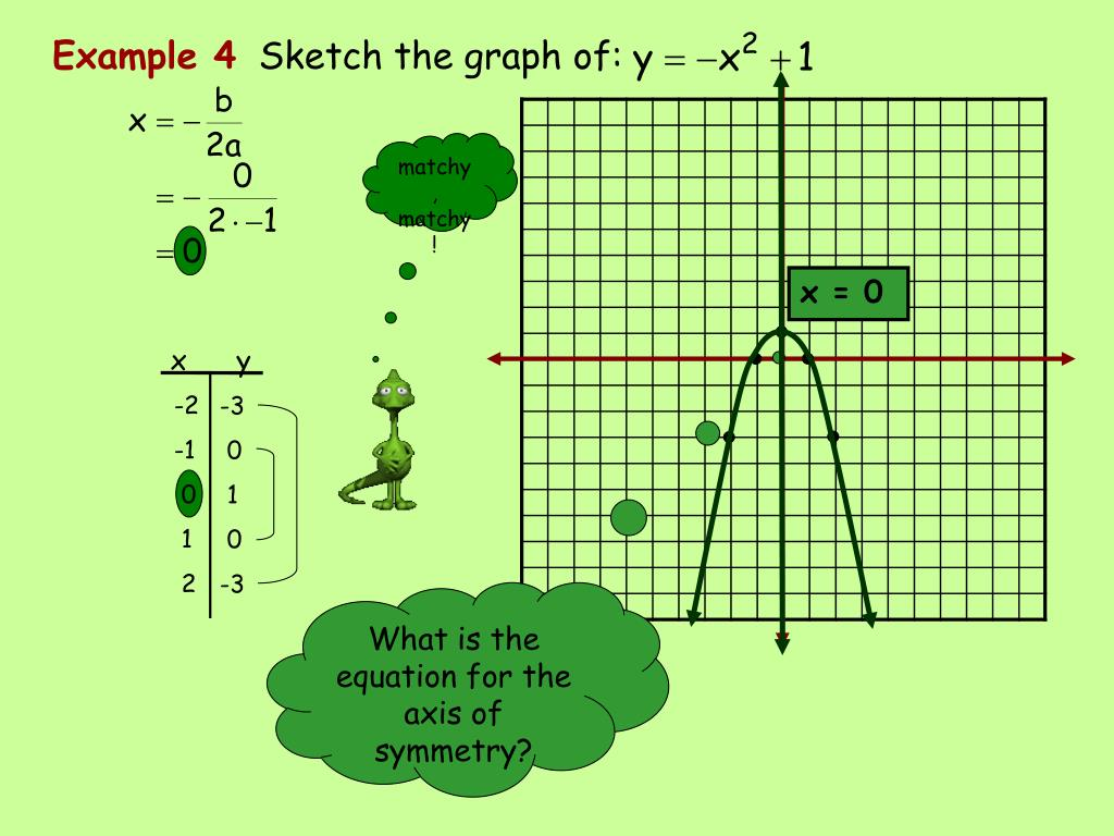 Get 35 Sketching Graphs Of Functions Glencoe Algebra 2