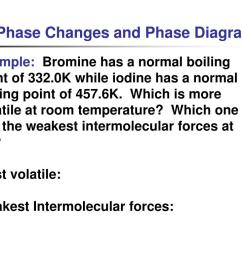 phase changes and phase diagrams example bromine  [ 1024 x 768 Pixel ]