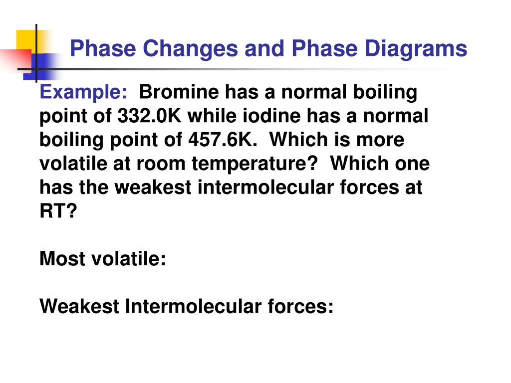 hight resolution of phase changes and phase diagrams example bromine